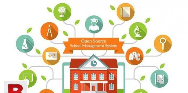 Complete school management software