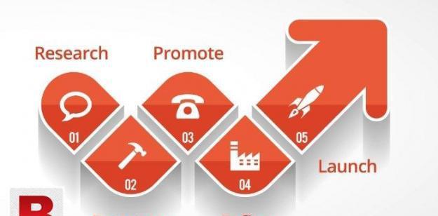 Business presentations and social media marketing