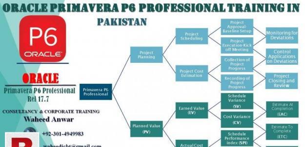 Primavera p6 professional rel.18.2 training in pakistan