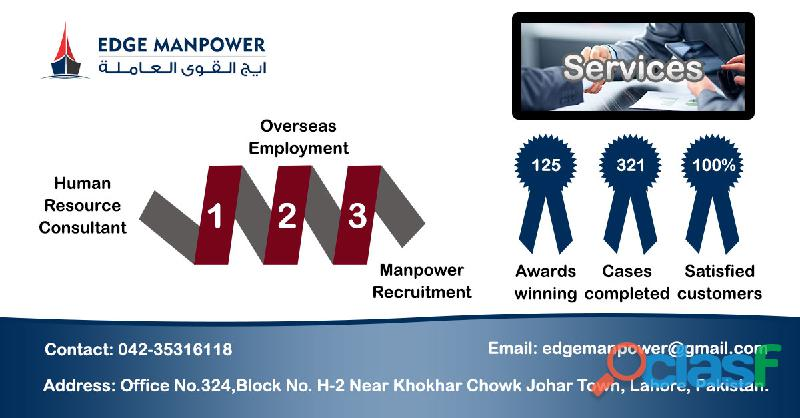 Human resource consultant, overseas employment uae