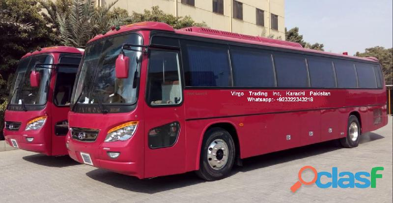 Daewoo bh 116 20% of leasing
