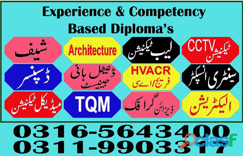 Hotel & Hospitality Management Online Diploma Course in Islamabad O3165643400 7