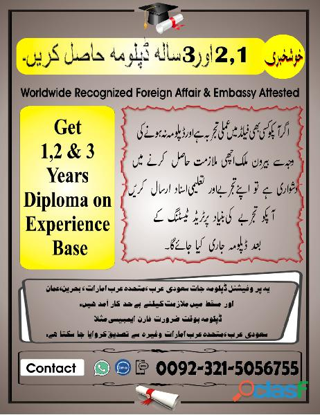 Civil Engineering Diploma Course for Islamabad
