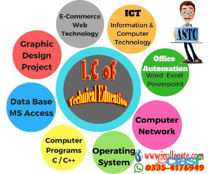 Cit Certificate Information Technology Classes in Peshawar Bannu 3